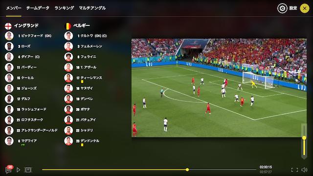 NHKのワールドカップ 見逃し視聴のメンバー一覧
