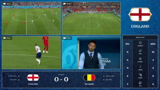 NHKのワールドカップ 見逃し視聴のマルチアングル