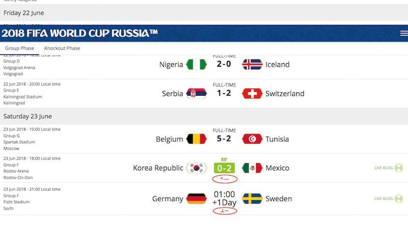 ワールドカップの試合を放送するテレビ局