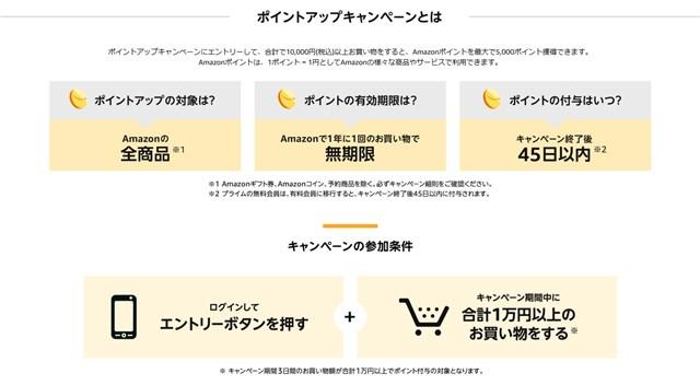 【アマゾン】Amazon夏先取りセールのポイントアップキャンペーンにエントリーする手順