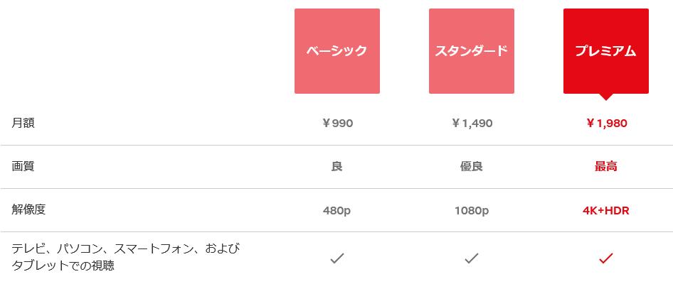 日本のNetflixの料金